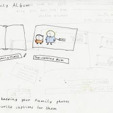 myfamilyalbumfc